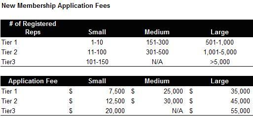 NMA-Application-Fees